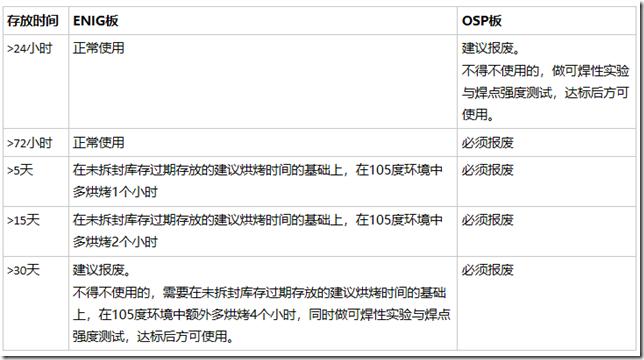 QQ截图20200304025110